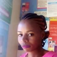shanias15's profile photo