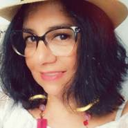 mariae3033's profile photo