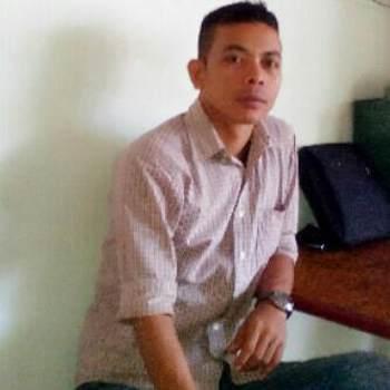 ramdanid31_Kalimantan Barat_โสด_ชาย