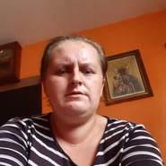 sylwiag19's profile photo