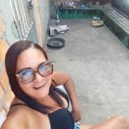 necasantos1's profile photo