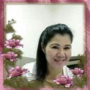 kuyanj's profile photo
