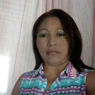 mariacabrera14's profile photo