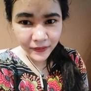 user_gub9356's profile photo
