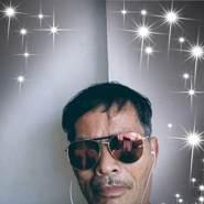 user_hyavu7368's profile photo