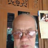 khanl375's profile photo