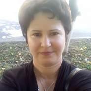 mariag2215's profile photo