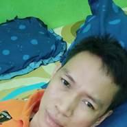 andig612's profile photo