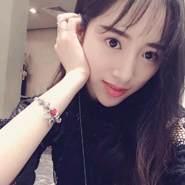 coco9448's profile photo