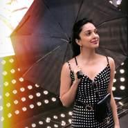 ramkrishna12's profile photo