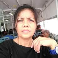 amieg135's profile photo