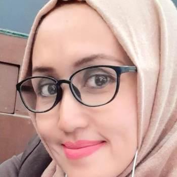 herlinag_Jawa Barat_Single_Female