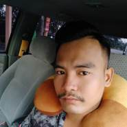 jaturongnimanong's profile photo