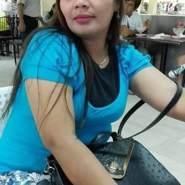 yany137's profile photo
