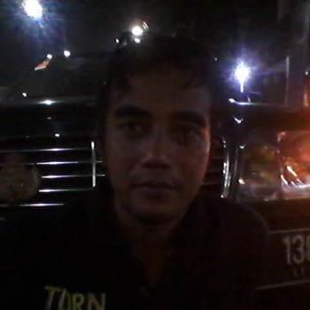 dedet087_Jakarta Raya_Singur_Domnul