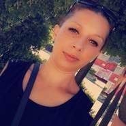 anitag102's profile photo