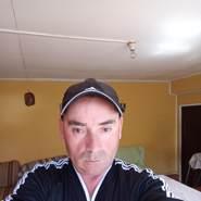 marcoi104's profile photo