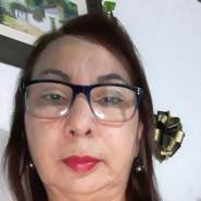 marielag12's profile photo