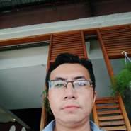 tranh265's profile photo