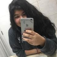 chibi695's profile photo