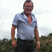 miguelsuero's profile photo