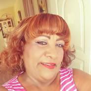 sandram1511's profile photo