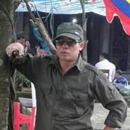 giangp48's profile photo