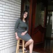 pilarb22's profile photo