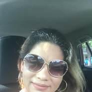 rosa3577's profile photo