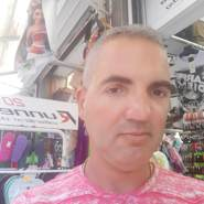 stanimir14's profile photo