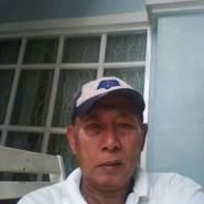 pichi1948cup6's profile photo