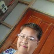 mariam4194's profile photo