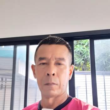 user_dwp563_Nakhon Sawan_Single_Male