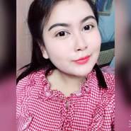 sukanyawongnoi224's profile photo