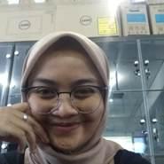 setyaa37's profile photo