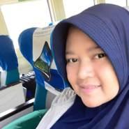 durianm's profile photo
