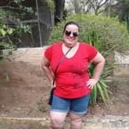 macilenes's profile photo