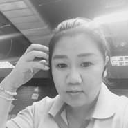 user_lci2963's profile photo