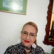 olaidg's profile photo