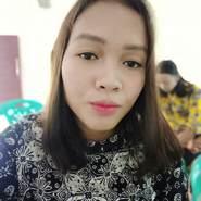 anas05812's profile photo