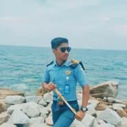 reza75910's profile photo
