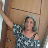 maria34510's profile photo