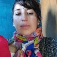 karyt753's profile photo