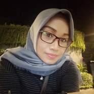 indah086's profile photo