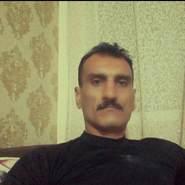 shapor7's profile photo