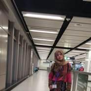 annas014's profile photo