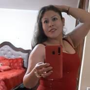 blanca320's profile photo