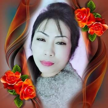 watiwatiyaw7_ฮ่องกง เขตปกครองพิเศษประเทศจีน_โสด_หญิง