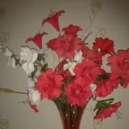 Rzayevc_052's profile photo