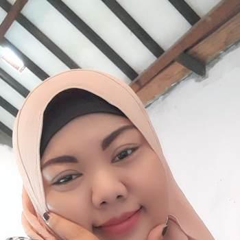 shashi103_Jawa Barat_Single_Female